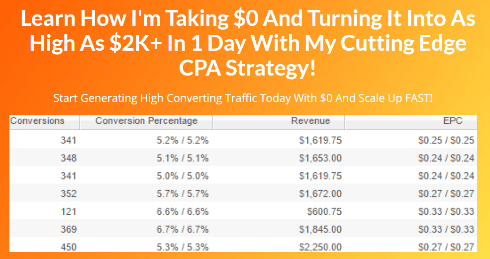 [GET] CPA Dash + OTOs – How We're Scaling $5 Ads Into $8K+ Per Month Revenue Free Download