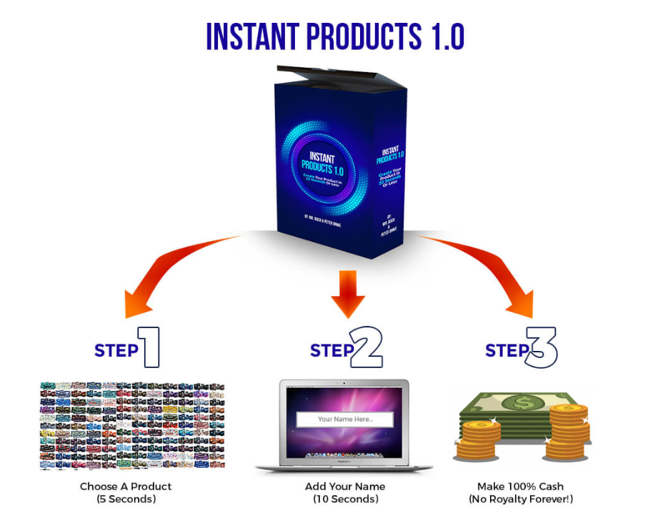 [GET] INSTANT PRODUCTS 1.0 – Launching 29 Sep 2020 Free Download