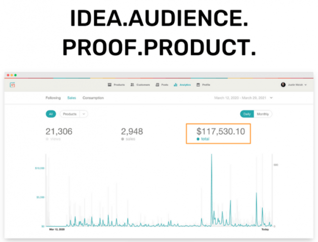 [SUPER HOT SHARE] Justin Welsh – Idea Audience Proof Product-The Side Income Playbook Download